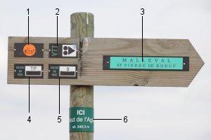 Panneau indicateur des sentiers dans le Pilat
